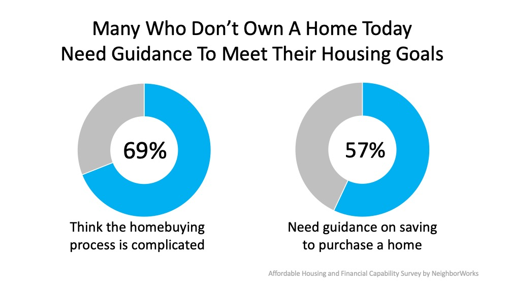Guidance and Support Are Key When Buying Your First Home   MyKCM