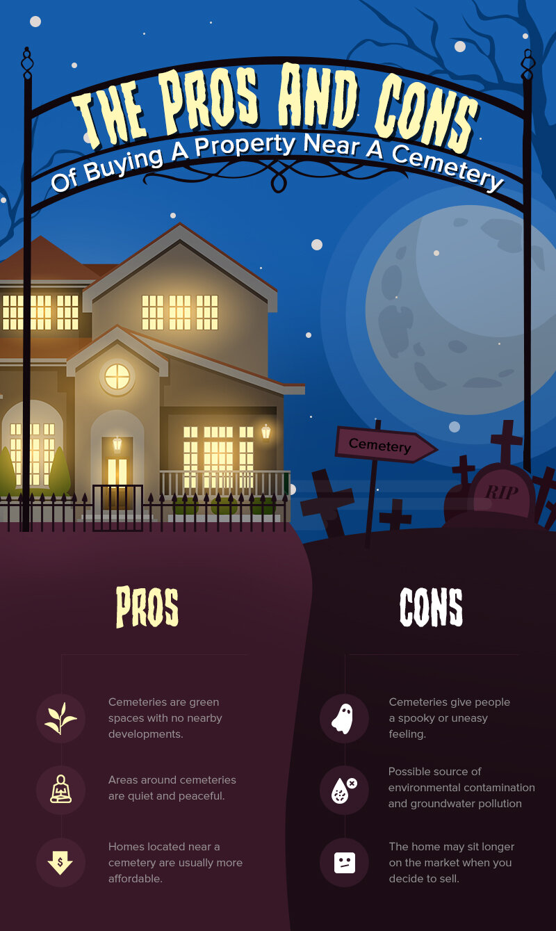The Pros And Cons Of Buying A Property Near A Cemetery