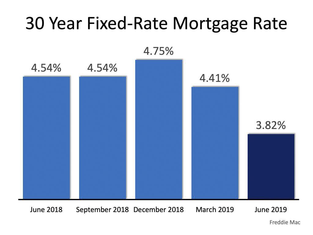 interest-rates-1.jpg