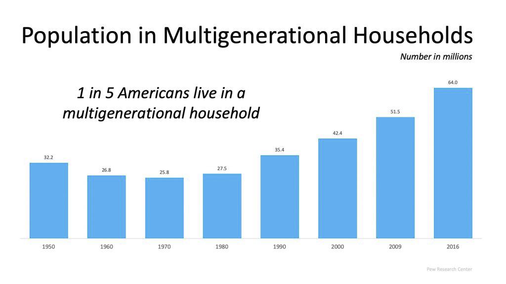 multigenerational-3.jpg