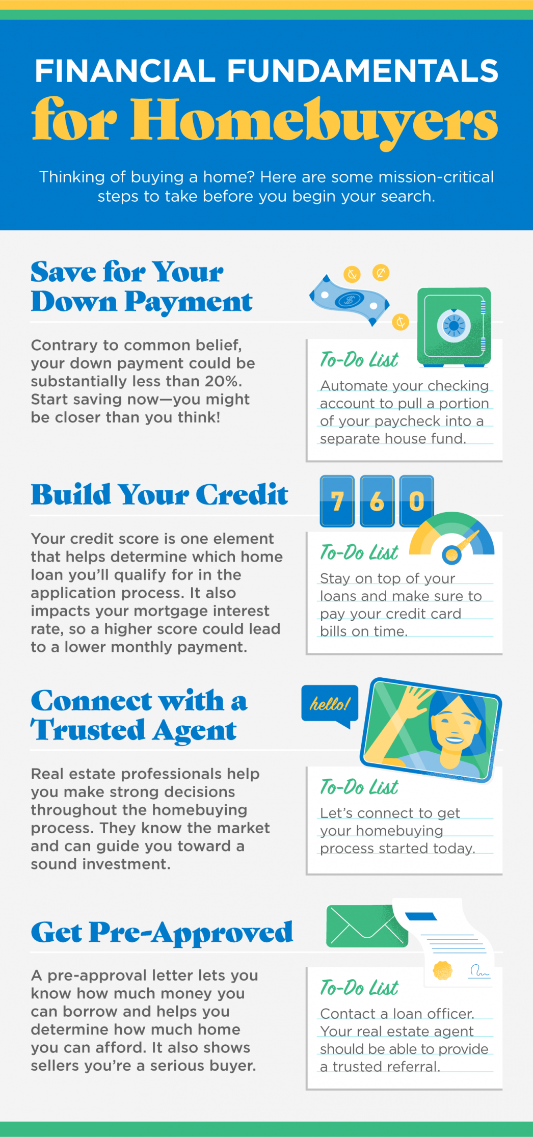 Financial Fundamentals for Homebuyers [INFOGRAPHIC] | MyKCM