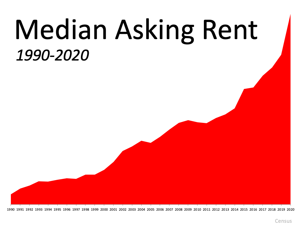 How Misunderstandings about Affordability Could Cost You   MyKCM
