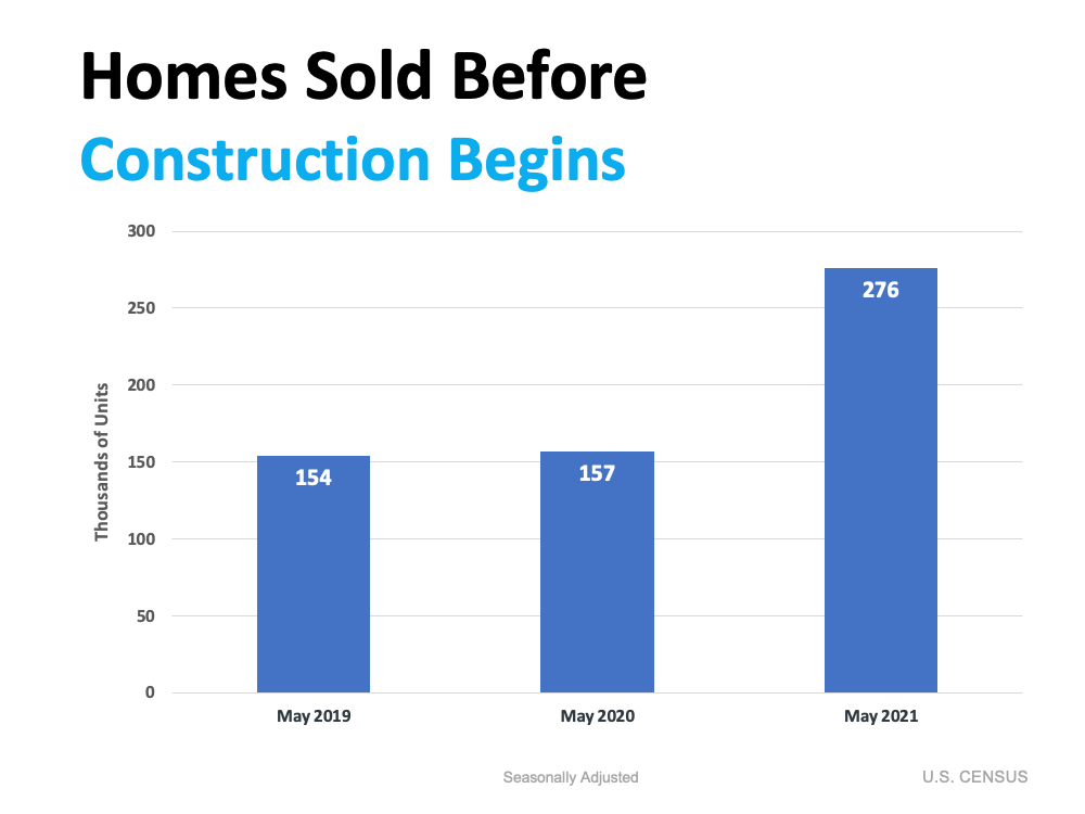 Home Builders Ramp Up Construction Based on Demand   MyKCM