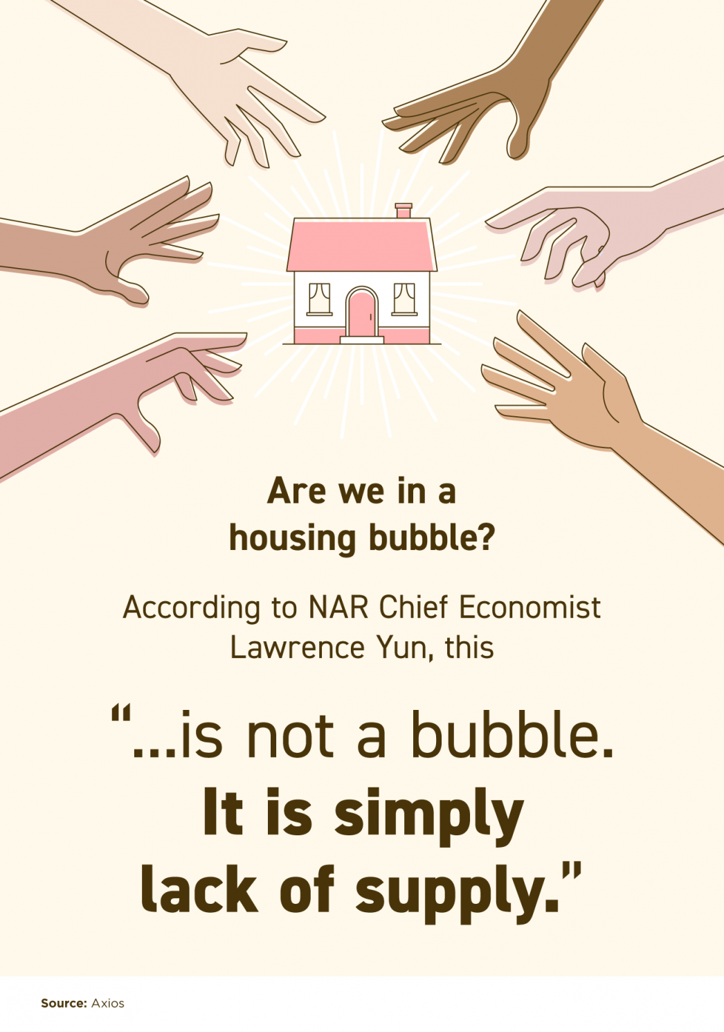 This Isn't a Bubble. It's Simply Lack of Supply. [INFOGRAPHIC]   MyKCM