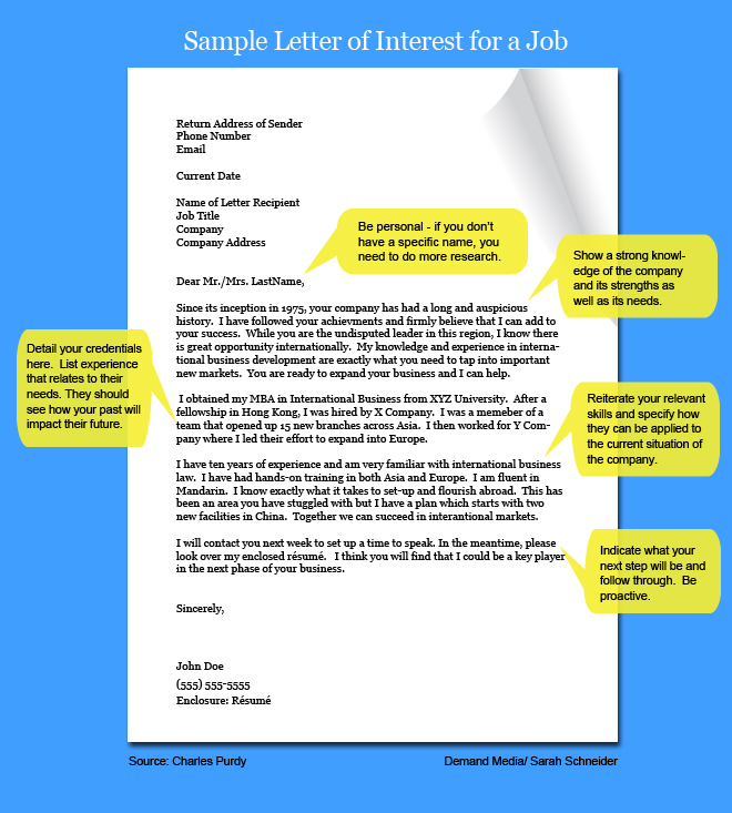Business Purchase Letter of Intent Template