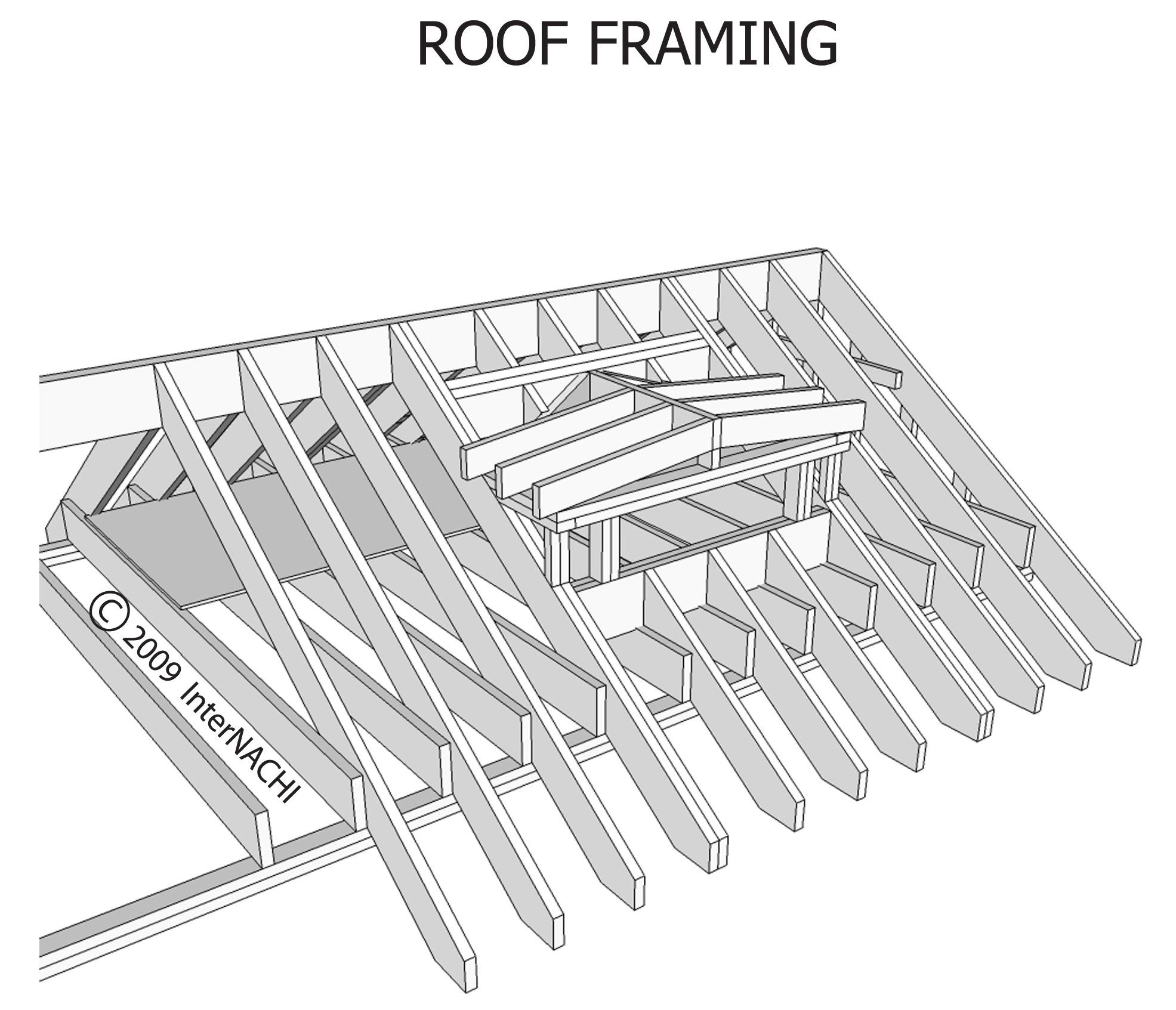 Roof Framing Inspection Gallery Internachi 174