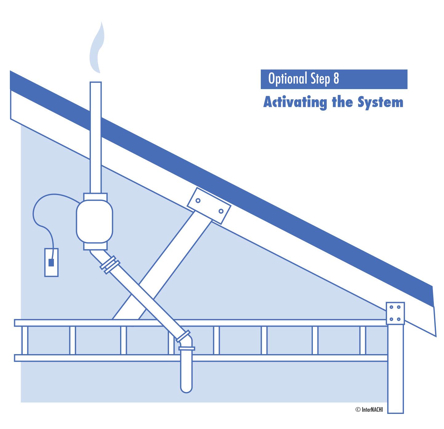 Active Radon System Inspection Gallery Internachi 174