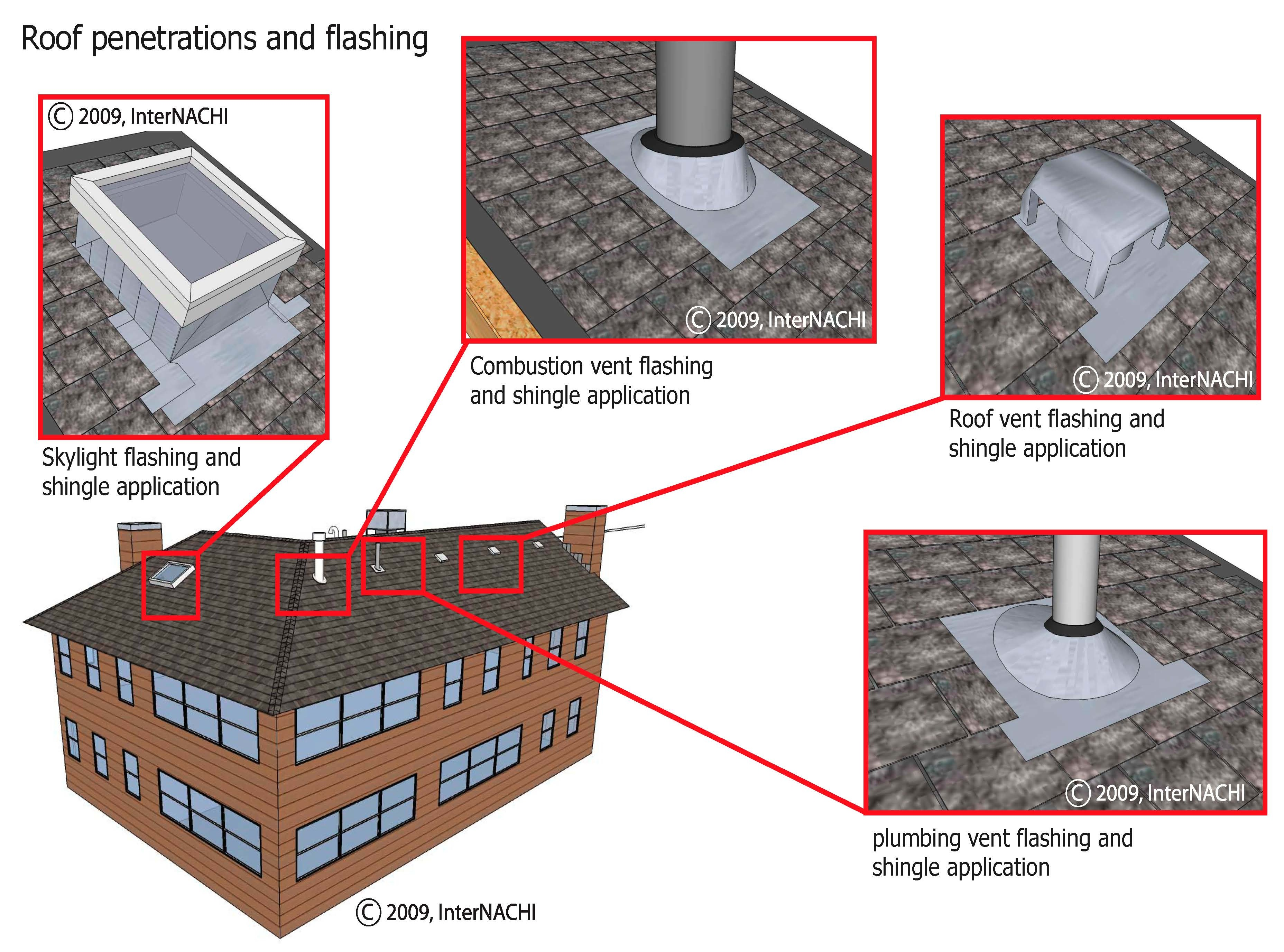 Roof Penetrations And Flashing Inspection Gallery