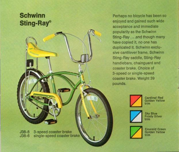 https://s3.amazonaws.com/uploads.bmxmuseum.com/user-images/47469/1980_schwinn_stingray5d24b3b77c.jpg