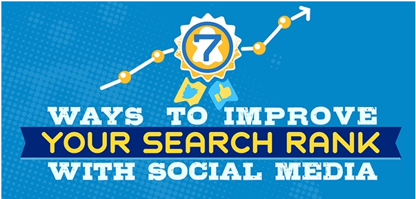 7 Ways to Improve Your Search Rank With Social Media