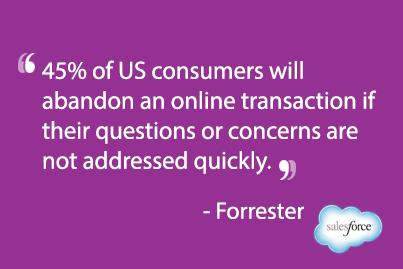 """""""45% dos consumidores americanos vão abandonar uma transação online se suas perguntas ou problemas não forem respondidos rapidamente."""" - Forrester"""