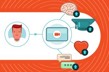 Cómo elaborar un modelo de negocio para tu producto digital