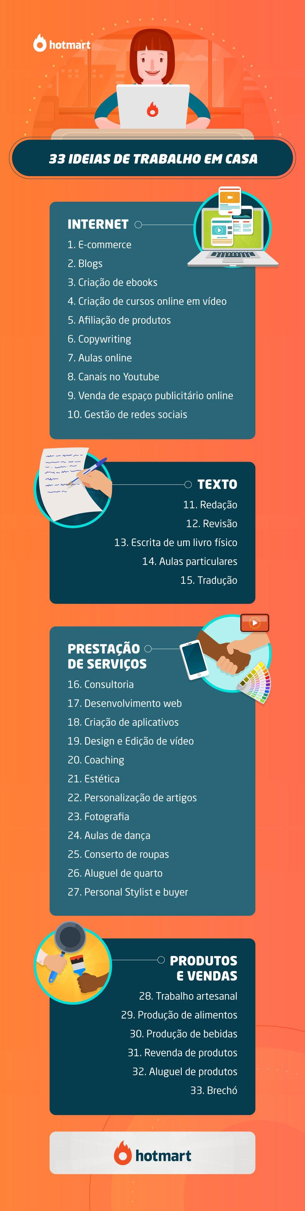 Trabalhar em casa - infográfico com as 33 ideias
