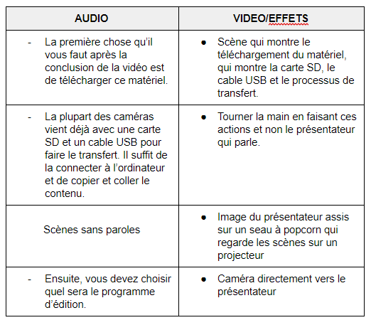Exemple d'un script video