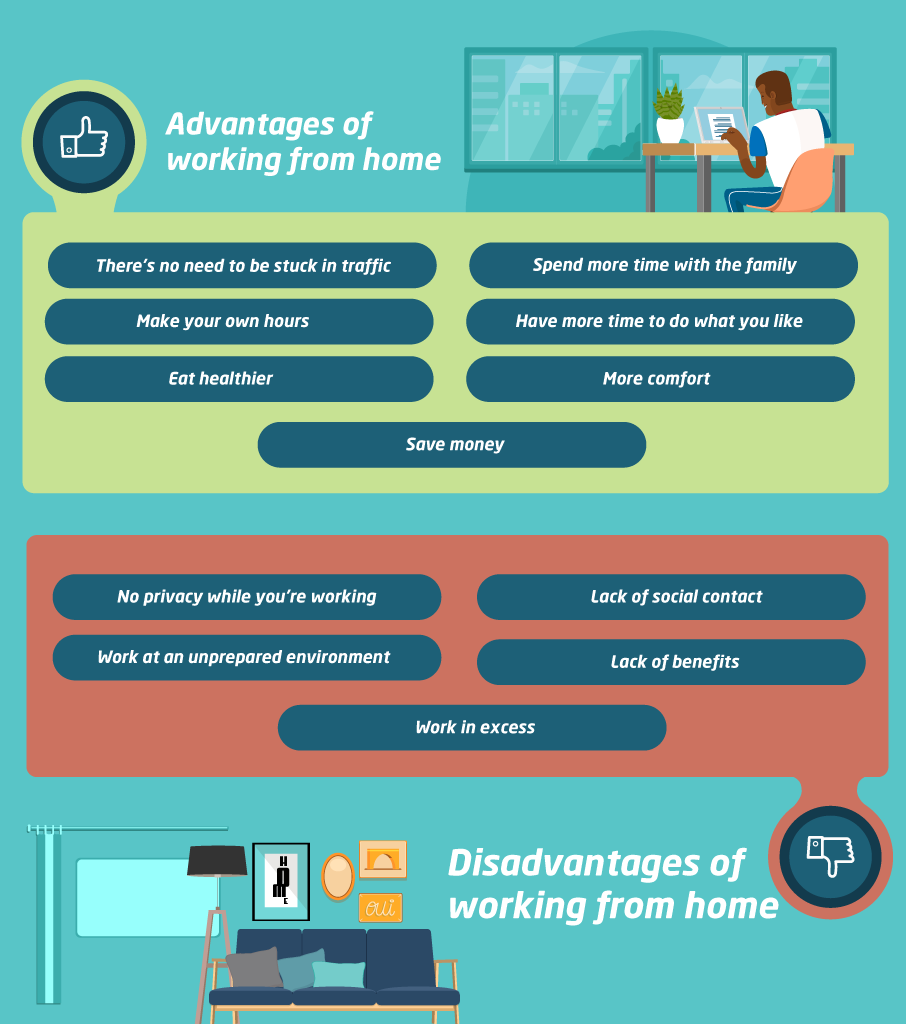 19 ideas how to make a living working from home - Disadvantages of modular homes ...