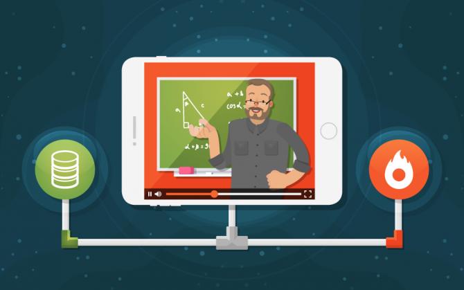 Plataforma E Learning Qué Es Y Cómo Elegir La Mejor Para Ti