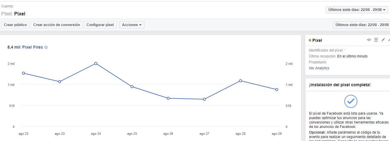 El gráfico de Facebook