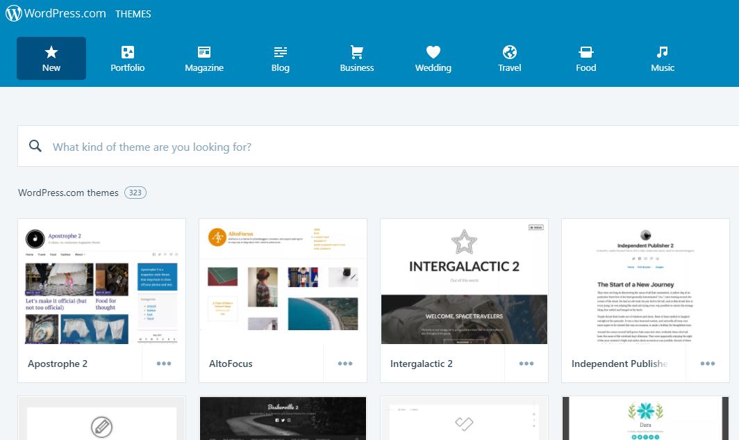 Wordpress themes interface