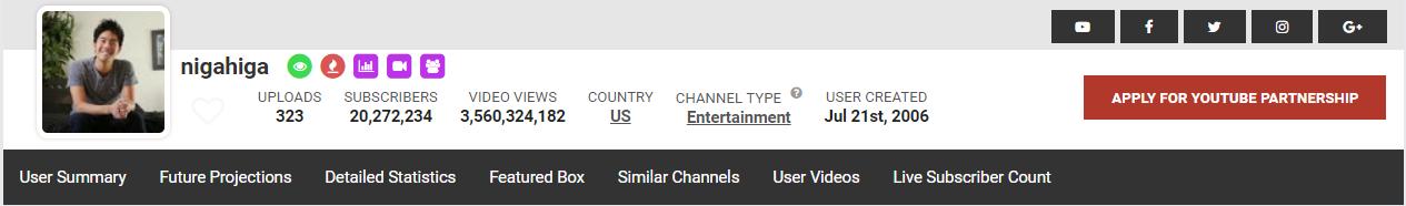 NigaHiga's channel