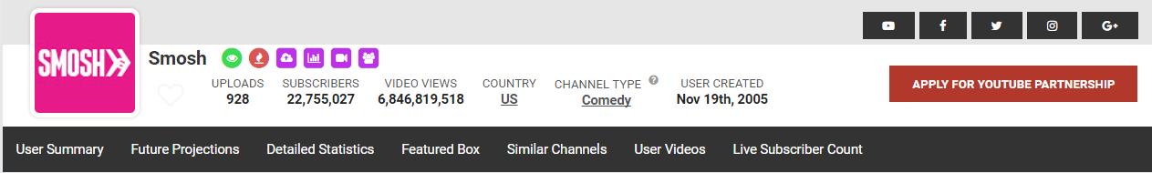 Smosh's channel