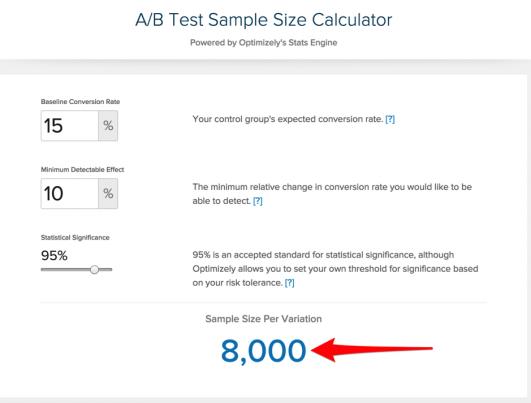 testes a/b em e-mails