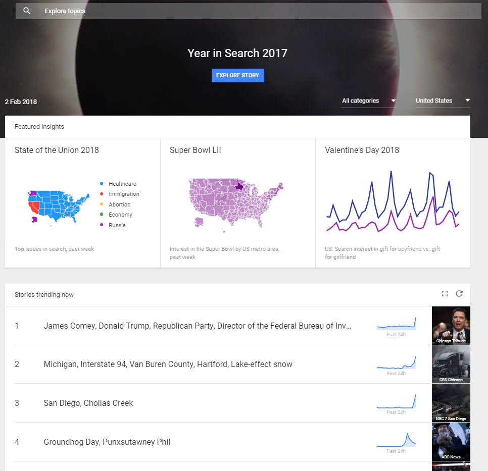 Image of Google Trends overview page