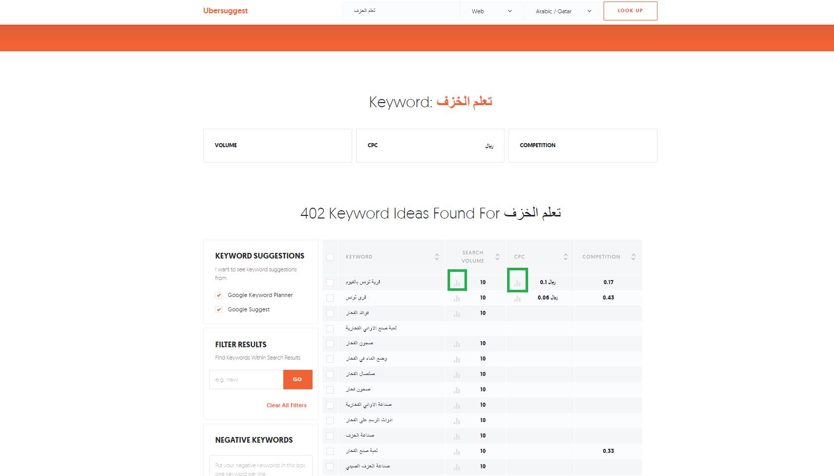 نتائج البحث باستخدام الأداة Keyword Tool