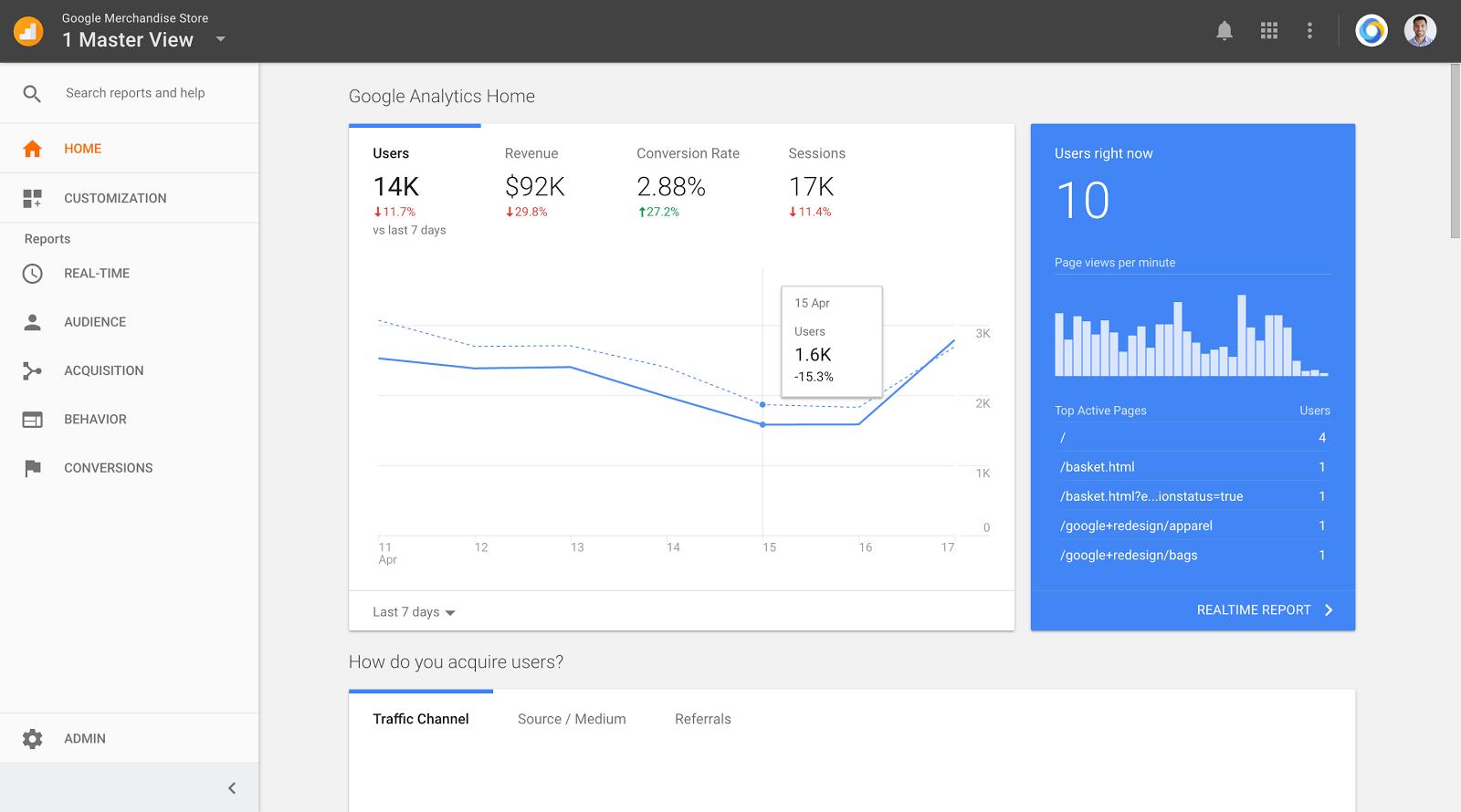 شكل يوضح الصفحة الرئيسية في الأداة Google Analytics