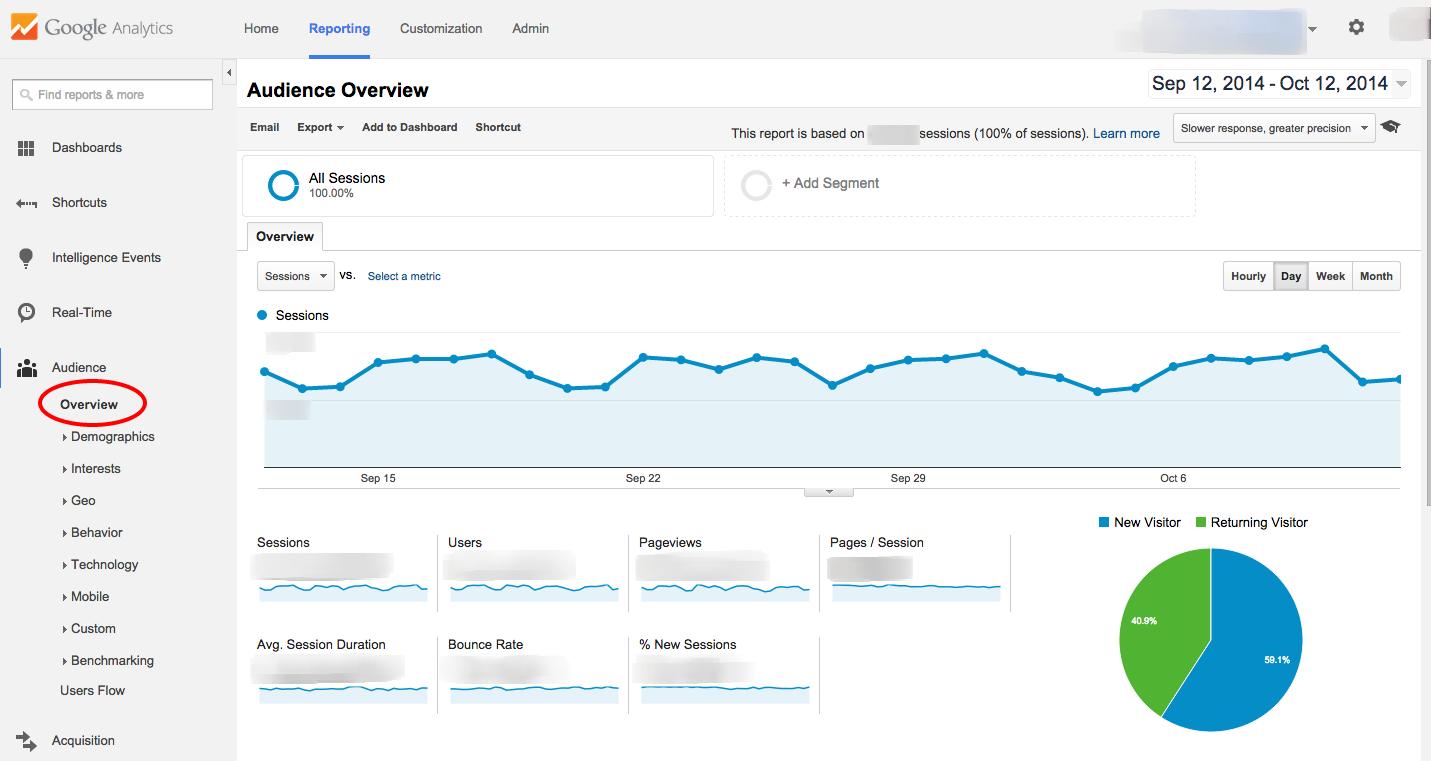 شكل يوضح طريقة الدخول إلى التقارير في جوجل أناليتيكس