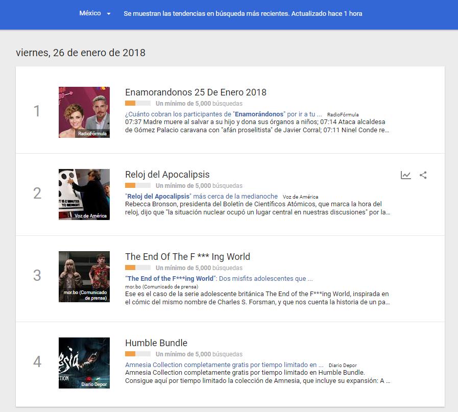 Google Trends - Ejemplo 12