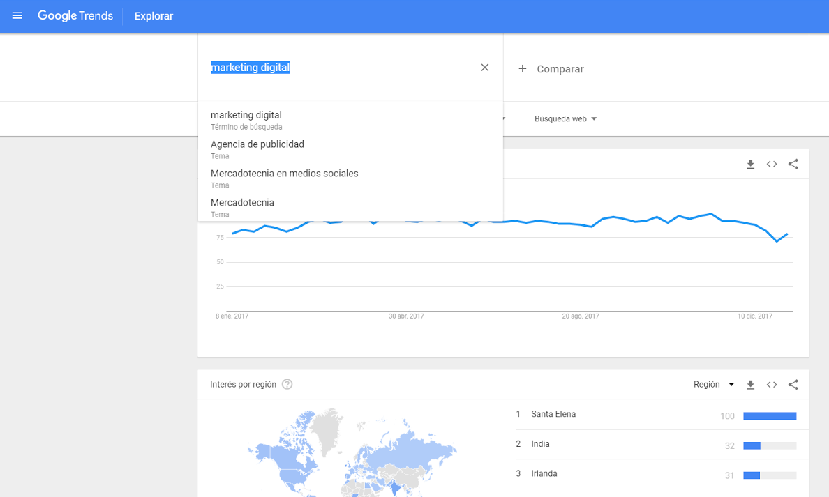 Google Trends - Ejemplo 7