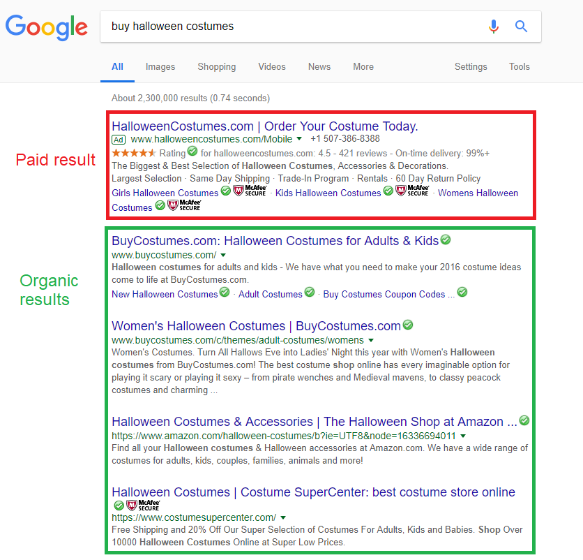 SEO - Image of paid and organic results on Google