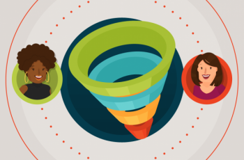 What is a Sales Funnel and how do you use it in your business?