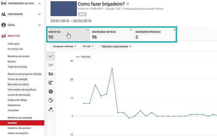 Youtube Analytics - Imagem indicando o número de inscritos