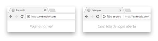 Certificado SSL - imagem da barra de navegação