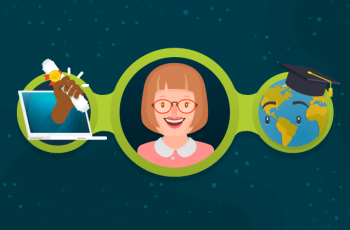 What is Distance Education and why is it a good option for teachers?