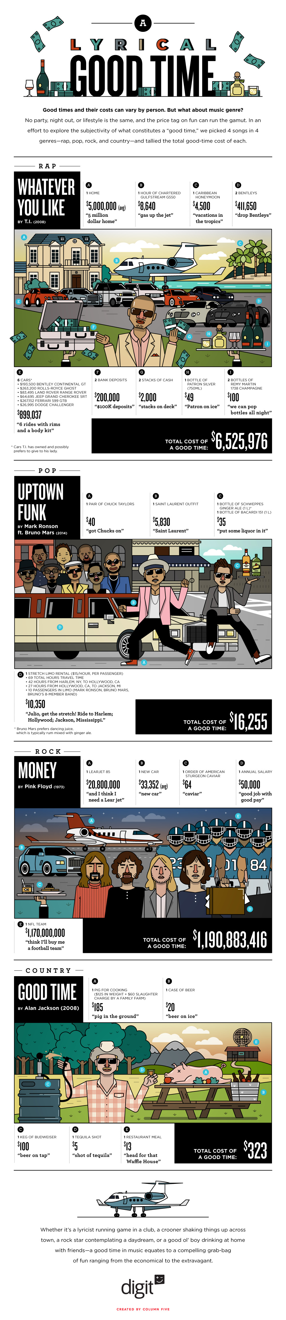 Diseño de infografía - ejemplo de flujo visual 3