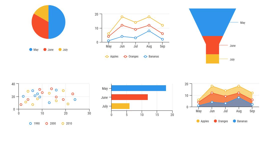 Diseño de infografía - ejemplo de gráfico simple