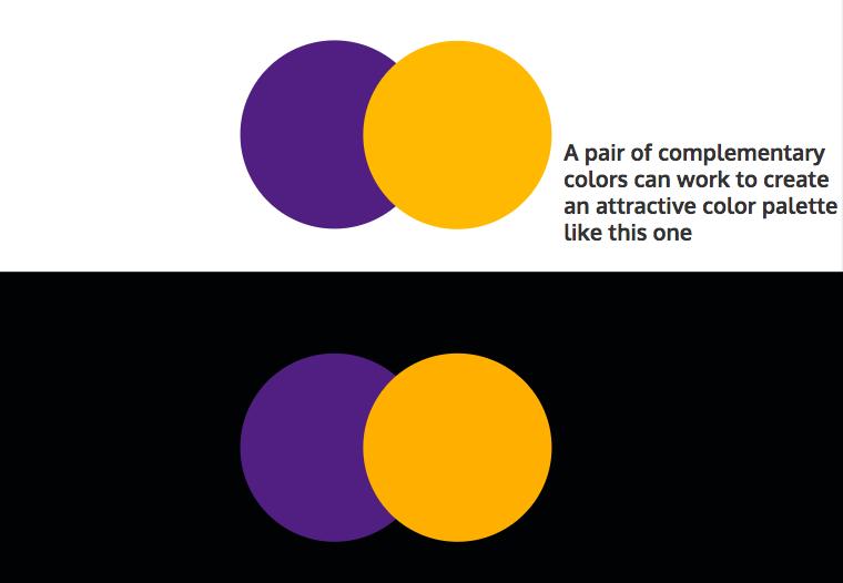 Diseño de infografía - combinación complementaria 2