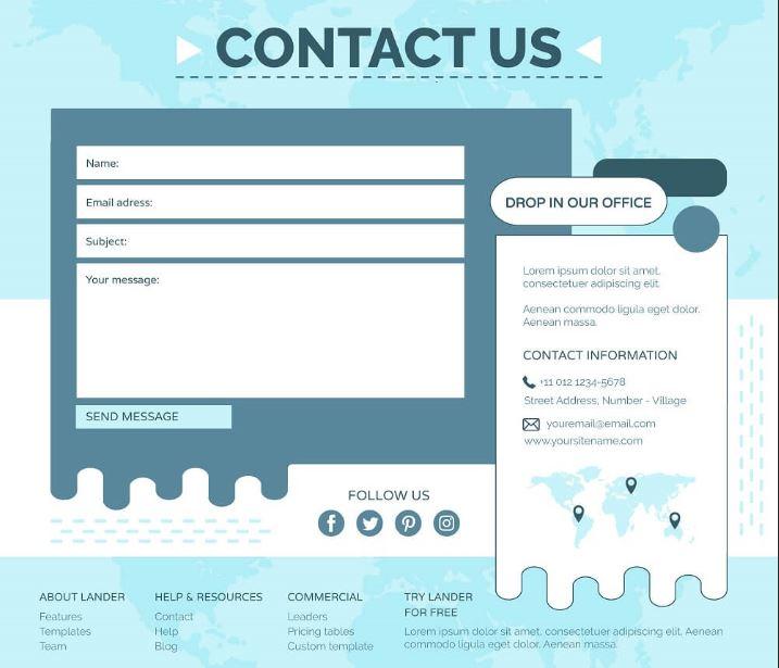 elementos de um site - formulário de contato