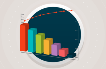 Learn how to prioritize your problems with the Pareto Chart