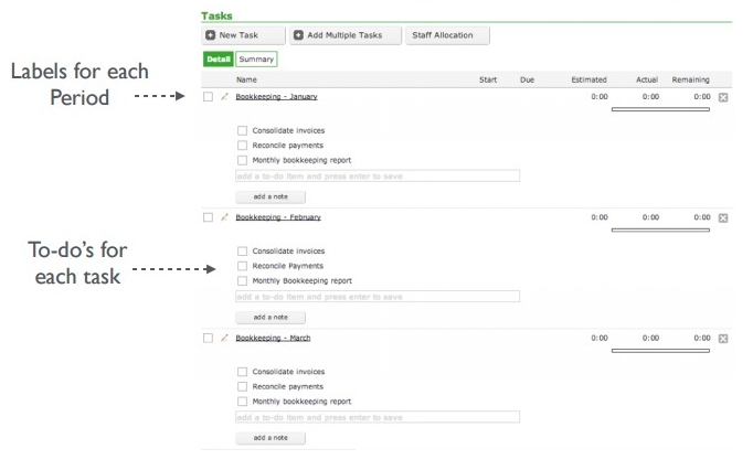 you can enter a time estimate schedule each tasks and allocate staff bookkeeping proposal
