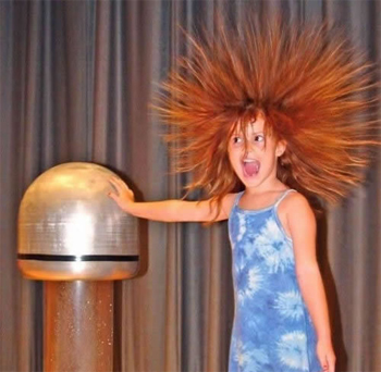 Precisely what Generates Static Electricity?