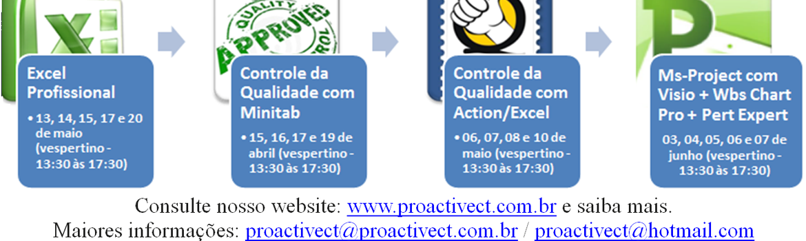Header cursos proactive 2013.1