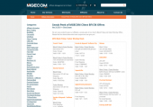 Sneak Peek of MGECOM Client BF/CM Offers - MGECOM