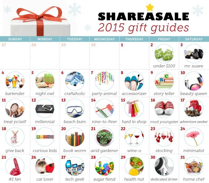GET INSPIRED! Download ShareASale's 2015 Gift Guides