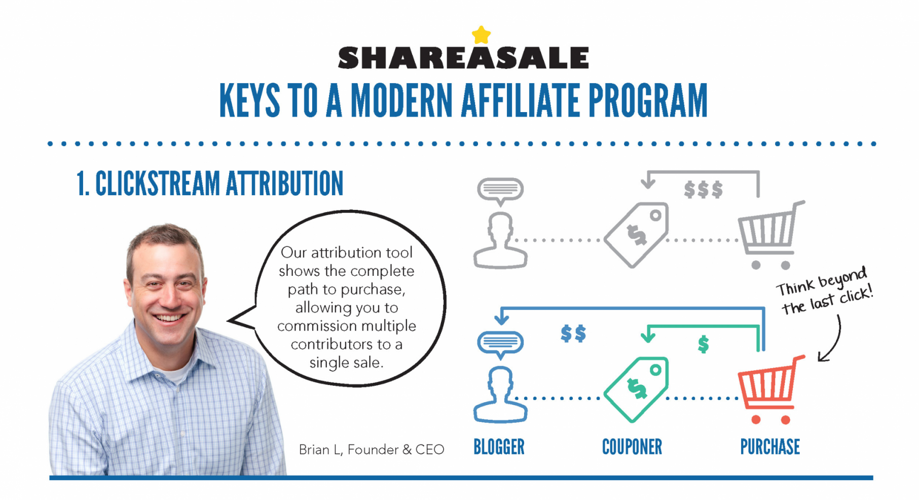How to Maintain a Modern Affiliate Marketing Program - Part I - ShareASale Blog