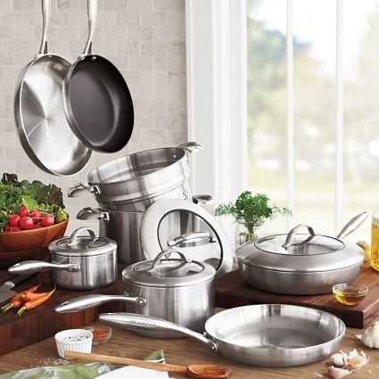 Best Rated Nonstick Induction Cookware