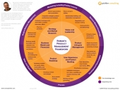 What is Product Management? | Roman Pichler