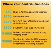 Contribute to the Performance Marketing Fairness Fund